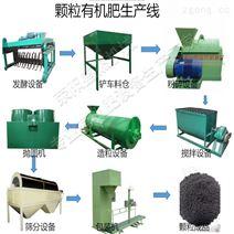 内蒙古小型有机肥生产线物美价廉