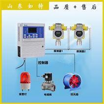 堿廠RBT-6000二氧化碳氣體探測器 CO2報警器
