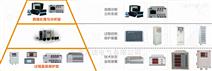 汽機轉速監測TSI-SZCB-02N-220-00-05-X